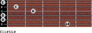 E11#5/G# for guitar on frets 4, 0, 0, 2, 1, 0