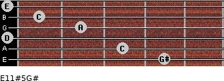 E11#5/G# for guitar on frets 4, 3, 0, 2, 1, 0