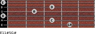 E11#5/G# for guitar on frets 4, 3, 0, 2, 3, 0