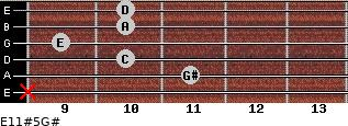 E11#5/G# for guitar on frets x, 11, 10, 9, 10, 10