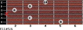 E11#5/A for guitar on frets 5, 3, x, 2, 3, 4