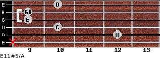 E11#5/A for guitar on frets x, 12, 10, 9, 9, 10