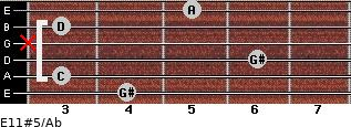 E11#5/Ab for guitar on frets 4, 3, 6, x, 3, 5