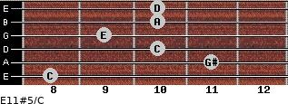 E11#5/C for guitar on frets 8, 11, 10, 9, 10, 10