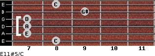 E11#5/C for guitar on frets 8, 7, 7, 7, 9, 8