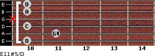E11#5/D for guitar on frets 10, 11, 10, x, 10, 10