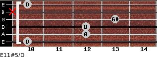 E11#5/D for guitar on frets 10, 12, 12, 13, x, 10