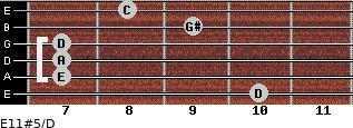 E11#5/D for guitar on frets 10, 7, 7, 7, 9, 8