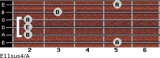 E11sus4/A for guitar on frets 5, 2, 2, 2, 3, 5