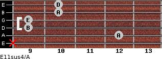 E11sus4/A for guitar on frets x, 12, 9, 9, 10, 10