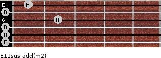 E11sus add(m2) guitar chord