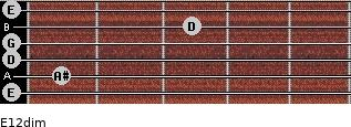 E1/2dim for guitar on frets 0, 1, 0, 0, 3, 0