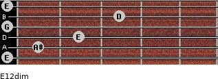 E1/2dim for guitar on frets 0, 1, 2, 0, 3, 0
