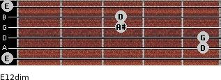 E1/2dim for guitar on frets 0, 5, 5, 3, 3, 0