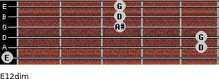 E1/2dim for guitar on frets 0, 5, 5, 3, 3, 3