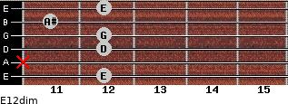 E1/2dim for guitar on frets 12, x, 12, 12, 11, 12