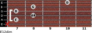 E1/2dim for guitar on frets x, 7, 8, 7, 8, 10