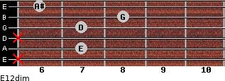 E1/2dim for guitar on frets x, 7, x, 7, 8, 6
