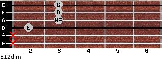 E1/2dim for guitar on frets x, x, 2, 3, 3, 3