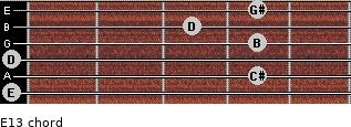 E13 for guitar on frets 0, 4, 0, 4, 3, 4