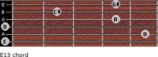 E13 for guitar on frets 0, 5, 0, 4, 2, 4