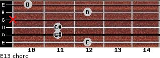 E13 for guitar on frets 12, 11, 11, x, 12, 10