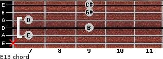 E13 for guitar on frets x, 7, 9, 7, 9, 9