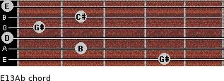 E13/Ab for guitar on frets 4, 2, 0, 1, 2, 0