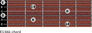 E13/Ab for guitar on frets 4, 2, 0, 4, 2, 0
