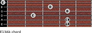 E13/Ab for guitar on frets 4, 4, 2, 4, 3, 0