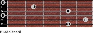 E13/Ab for guitar on frets 4, 5, 0, 4, 2, 0