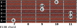 E13/B for guitar on frets 7, 11, 11, 9, 9, 10