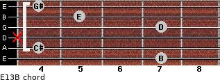 E13/B for guitar on frets 7, 4, x, 7, 5, 4