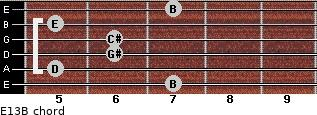 E13/B for guitar on frets 7, 5, 6, 6, 5, 7