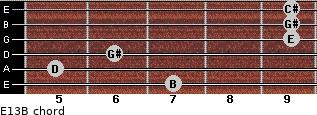 E13/B for guitar on frets 7, 5, 6, 9, 9, 9