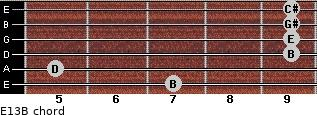 E13/B for guitar on frets 7, 5, 9, 9, 9, 9