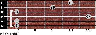 E13/B for guitar on frets 7, 7, 11, 7, 9, 10