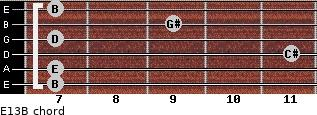 E13/B for guitar on frets 7, 7, 11, 7, 9, 7