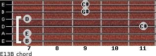 E13/B for guitar on frets 7, 7, 11, 7, 9, 9