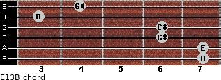 E13/B for guitar on frets 7, 7, 6, 6, 3, 4