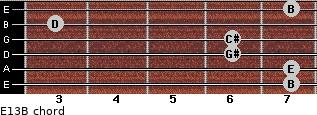 E13/B for guitar on frets 7, 7, 6, 6, 3, 7