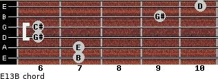 E13/B for guitar on frets 7, 7, 6, 6, 9, 10
