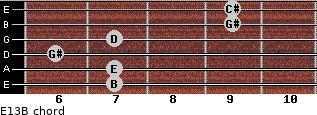 E13/B for guitar on frets 7, 7, 6, 7, 9, 9