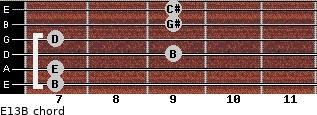 E13/B for guitar on frets 7, 7, 9, 7, 9, 9