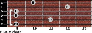 E13/C# for guitar on frets 9, 11, 9, 9, 12, 10
