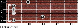 E13/C# for guitar on frets 9, 11, 9, 9, 9, 10