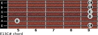 E13/C# for guitar on frets 9, 5, 9, 9, 9, 9
