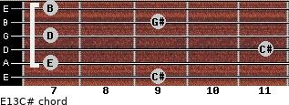 E13/C# for guitar on frets 9, 7, 11, 7, 9, 7