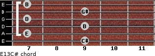 E13/C# for guitar on frets 9, 7, 9, 7, 9, 7