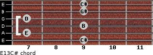 E13/C# for guitar on frets 9, 7, 9, 7, 9, 9